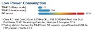 Power_supply NAS TS-412