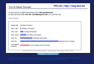 Mire IP ADSL VPN LAX