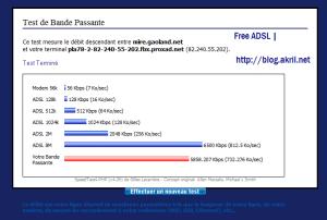 Free ADSL Mire IP ADSL