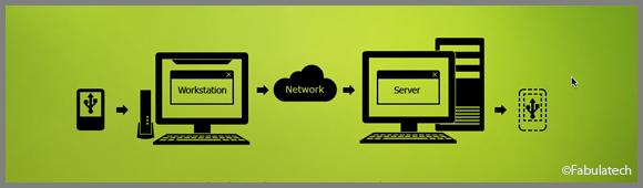 USB_over_Remote_Desktop