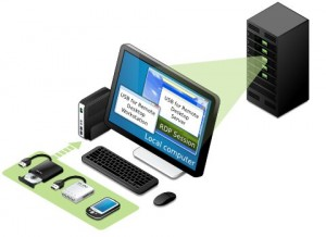 usb over remote desktop fabulatech