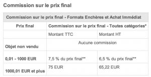 Commission Prix Final