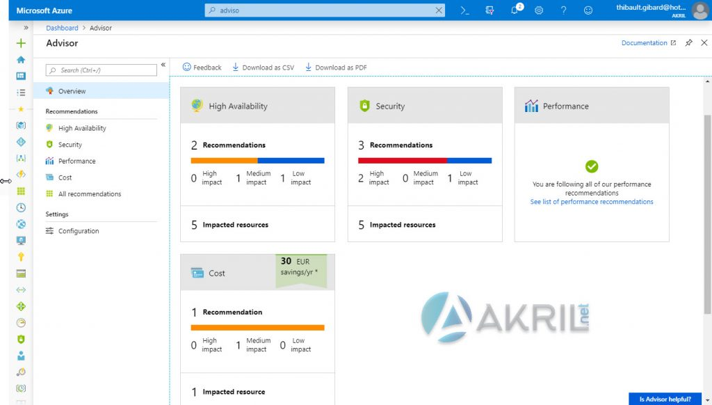 Azure Advisor - Overview