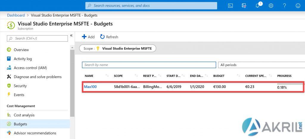 Vue de votre Azure Budget