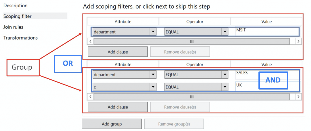 Principe du Scoping Filter dans AAD Connect