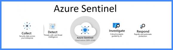 Bannière Azure Sentinel